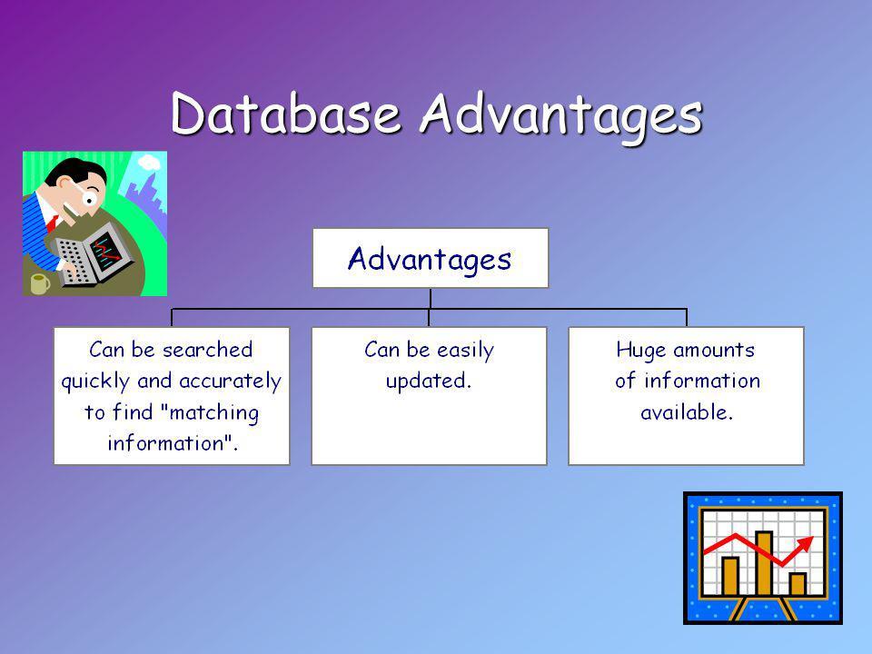 Database Disadvantages