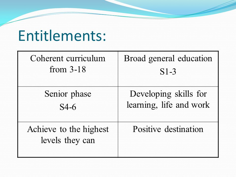 Entitlements: Coherent curriculum from 3-18 Broad general education S1-3 Senior phase S4-6 Developing skills for learning, life and work Achieve to the highest levels they can Positive destination