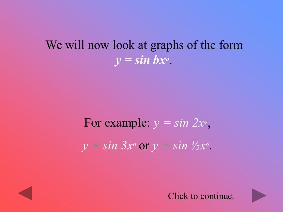 90 o 180 o 270 o 360 o O x y 1 45 o Click to continue. Here are some examples of the graphs of y = a tan x o. 450 o y = tan x o Click for y = 2tan x o