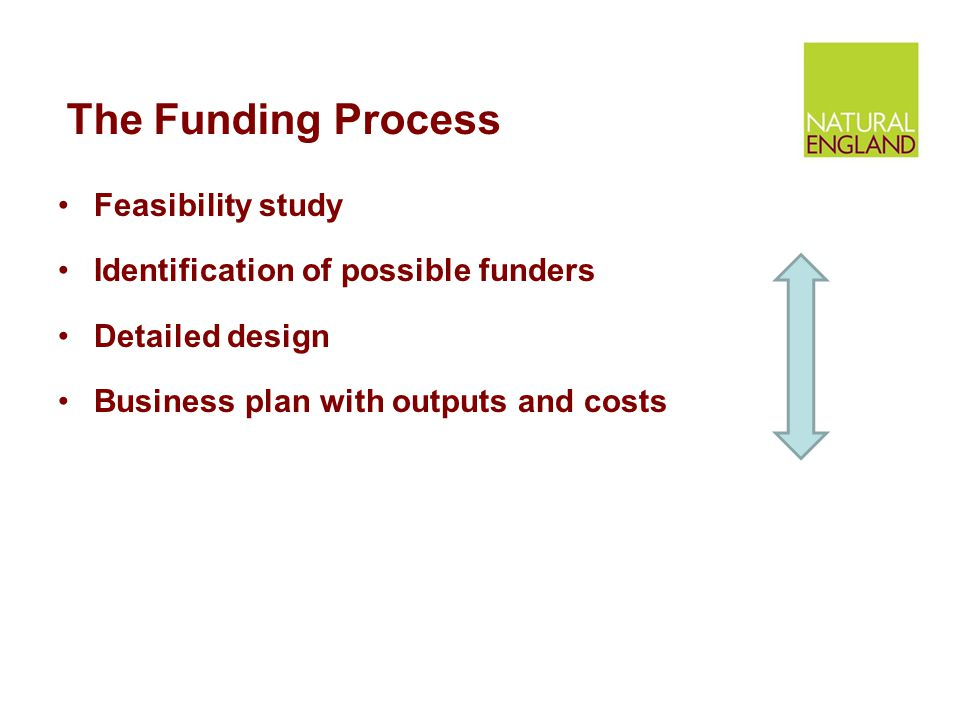The Funding Process Feasibility study Identification of possible funders Detailed design Business plan with outputs and costs