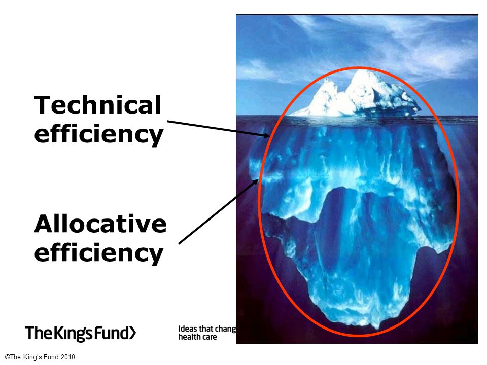 ©The King's Fund 2010 Technical efficiency Allocative efficiency