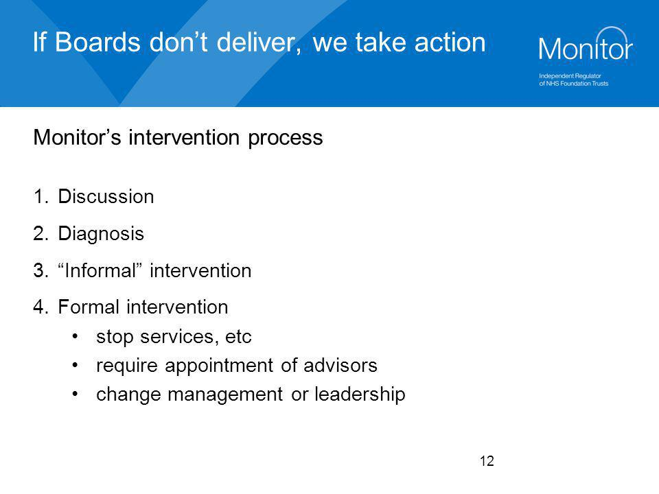 "12 If Boards don't deliver, we take action Monitor's intervention process 1.Discussion 2.Diagnosis 3.""Informal"" intervention 4.Formal intervention sto"