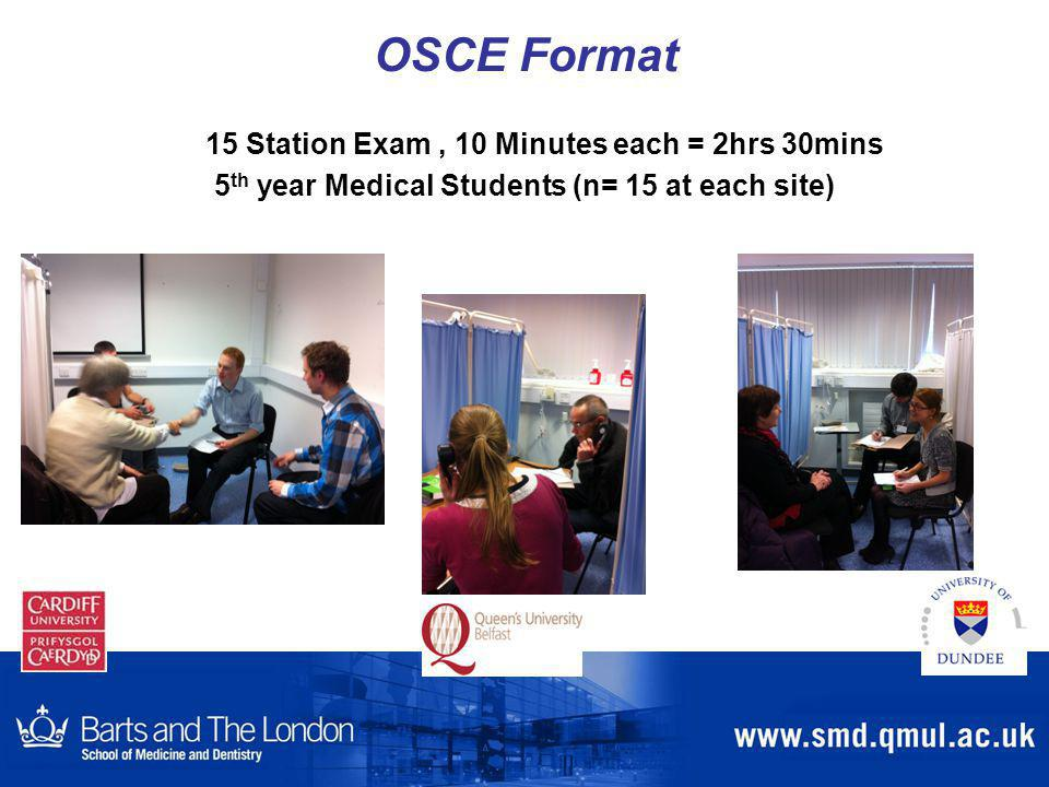 OSCE Format 15 Station Exam, 10 Minutes each = 2hrs 30mins 5 th year Medical Students (n= 15 at each site)