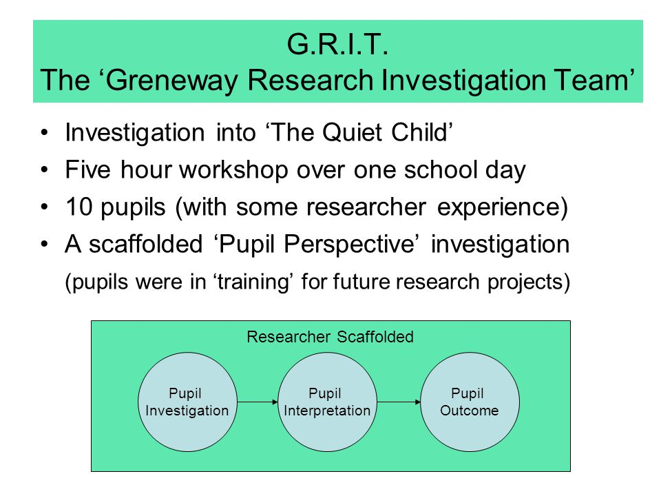 Researcher Scaffolded G.R.I.T. The 'Greneway Research Investigation Team' Investigation into 'The Quiet Child' Five hour workshop over one school day