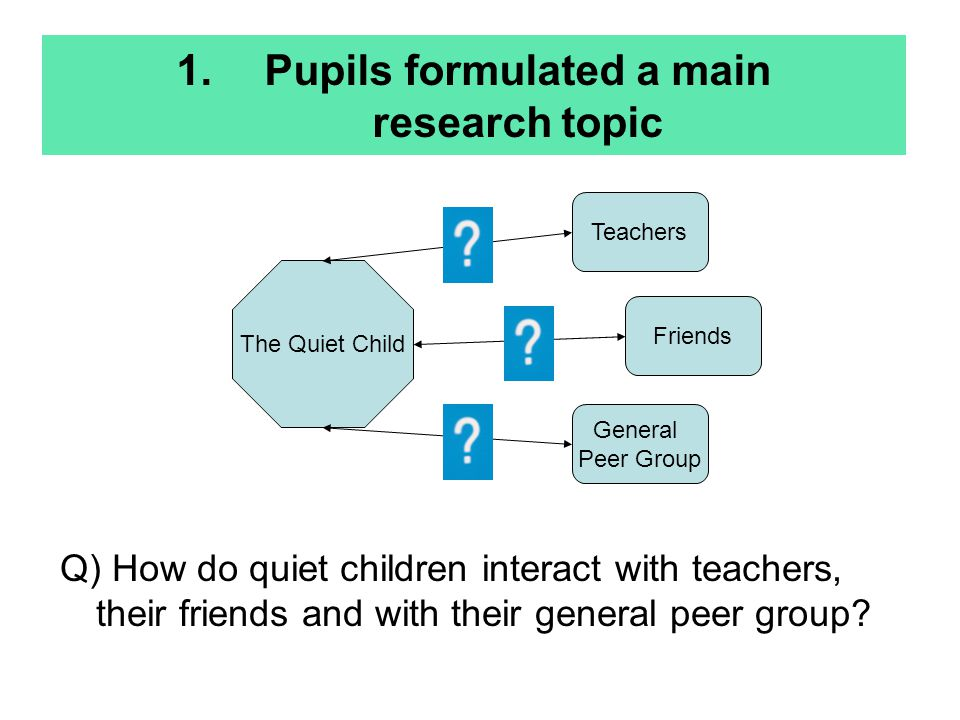 1.Pupils formulated a main research topic Q) How do quiet children interact with teachers, their friends and with their general peer group.