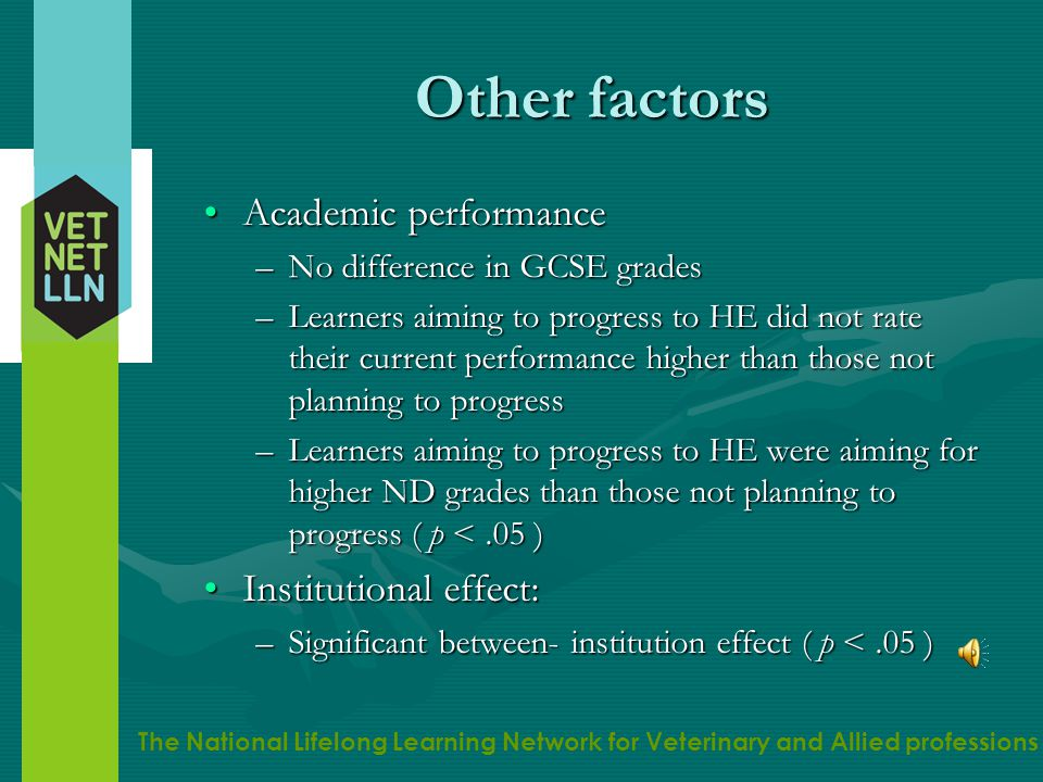 The National Lifelong Learning Network for Veterinary and Allied professions Other factors Academic performanceAcademic performance –No difference in