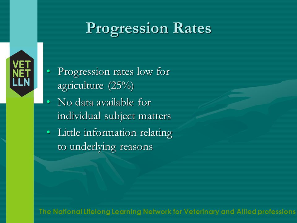 The National Lifelong Learning Network for Veterinary and Allied professions Study Aims Explore learners' perceptions of barriers to progressionExplore learners' perceptions of barriers to progression Examine factors which affect learners' progression aimsExamine factors which affect learners' progression aims Evaluate the need for amended IAG and/or intervention strategiesEvaluate the need for amended IAG and/or intervention strategies