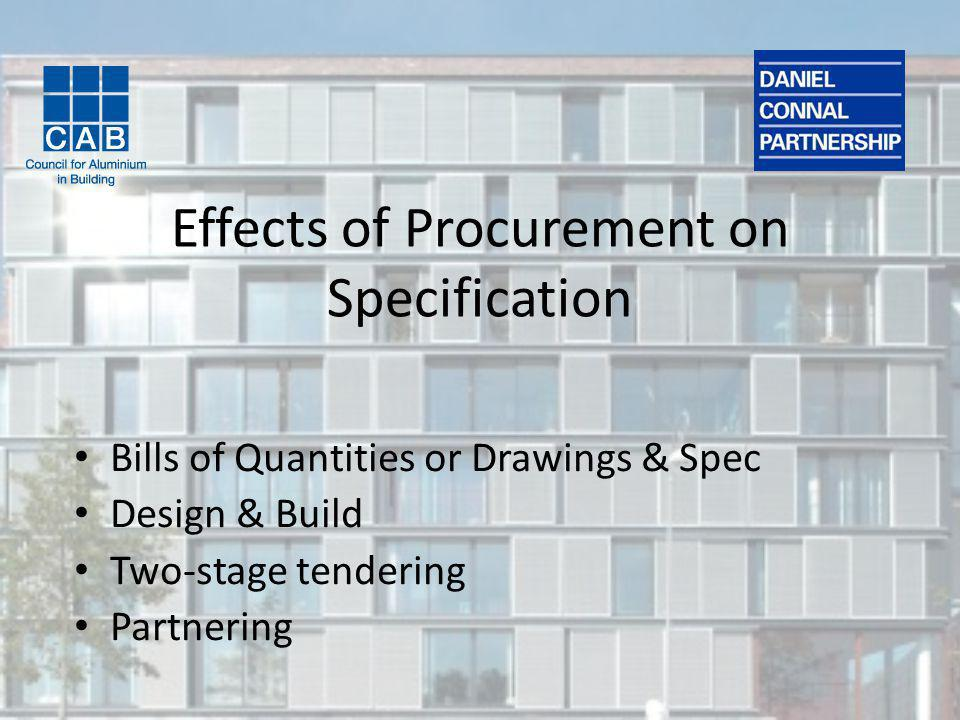 Effects of Procurement on Specification Bills of Quantities or Drawings & Spec Design & Build Two-stage tendering Partnering