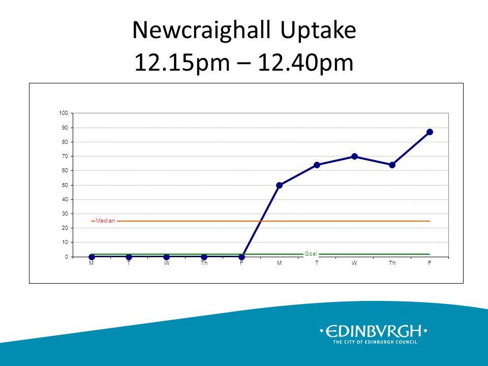 Newcraighall Uptake 12.15pm – 12.40pm