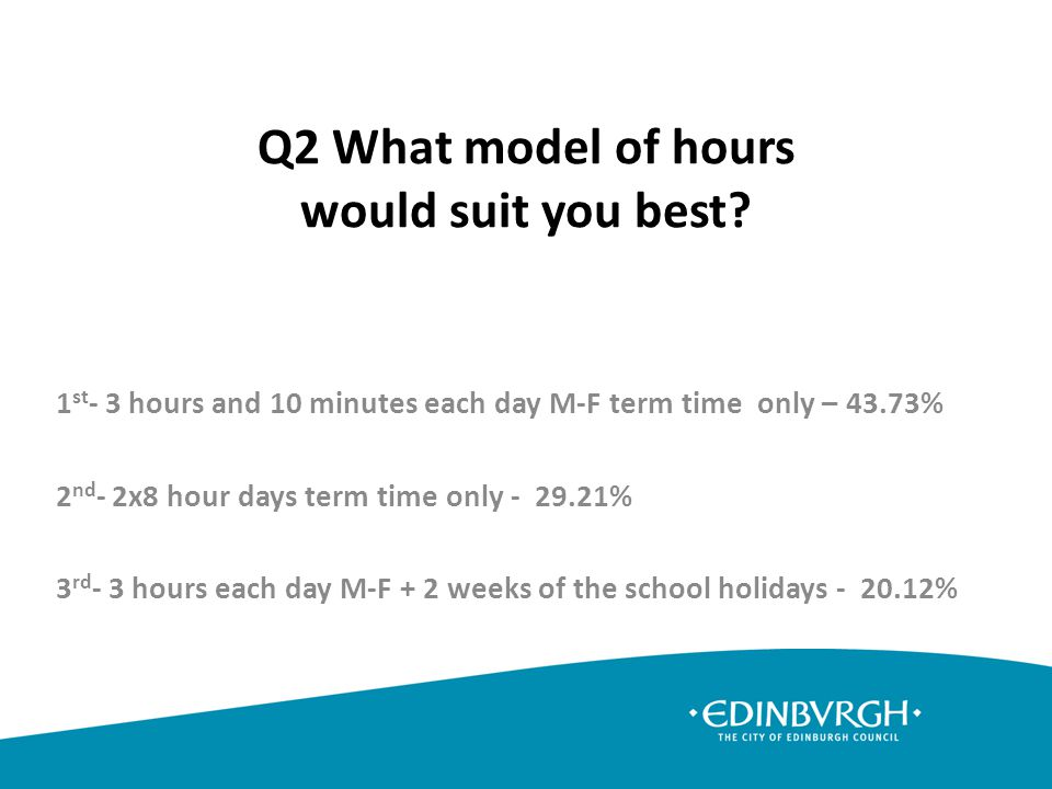 Q4 If different nurseries were offering a range of the above, would you travel to get the right provision for your child.