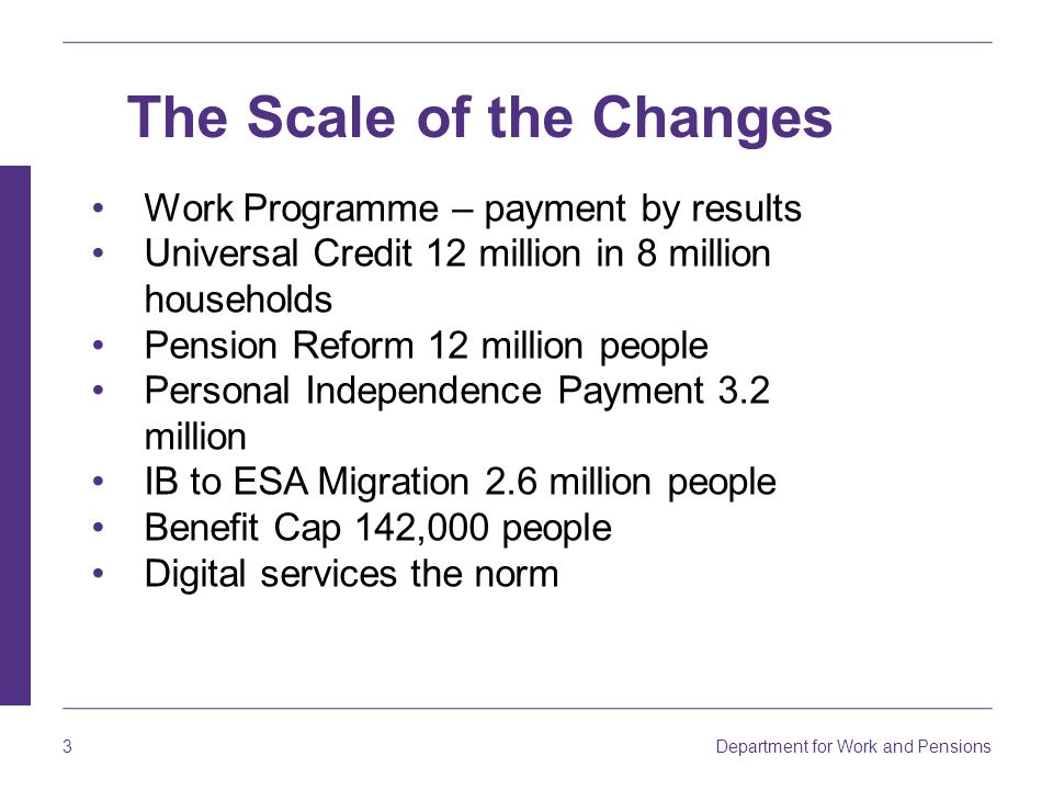 Department for Work and Pensions 3 Work Programme – payment by results Universal Credit 12 million in 8 million households Pension Reform 12 million people Personal Independence Payment 3.2 million IB to ESA Migration 2.6 million people Benefit Cap 142,000 people Digital services the norm The Scale of the Changes
