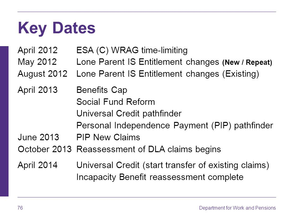 Department for Work and Pensions 76 Key Dates April 2012ESA (C) WRAG time-limiting May 2012Lone Parent IS Entitlement changes (New / Repeat) August 2012Lone Parent IS Entitlement changes (Existing) April 2013Benefits Cap Social Fund Reform Universal Credit pathfinder Personal Independence Payment (PIP) pathfinder June 2013PIP New Claims October 2013Reassessment of DLA claims begins April 2014Universal Credit (start transfer of existing claims) Incapacity Benefit reassessment complete