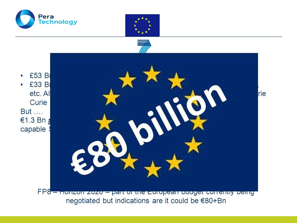 £53 Bn to be spent between 2007 and 2013.