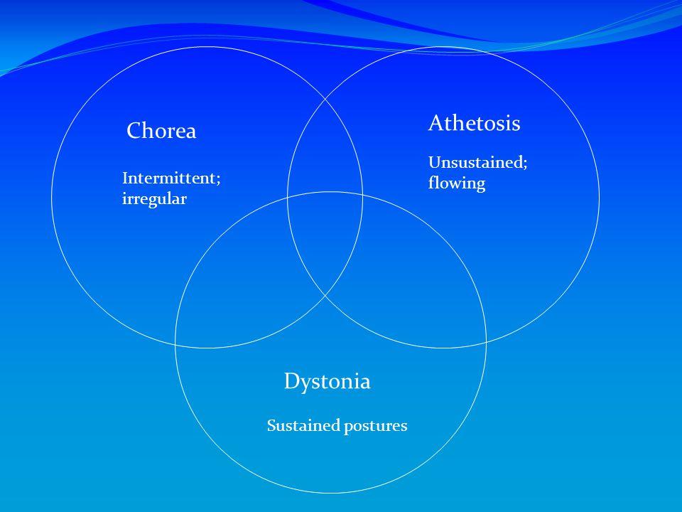 Chorea Athetosis Dystonia Intermittent; irregular Sustained postures Unsustained; flowing