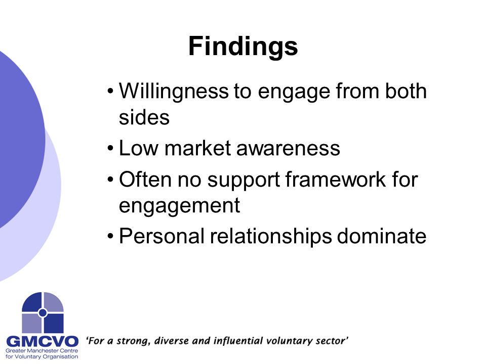 Findings Willingness to engage from both sides Low market awareness Often no support framework for engagement Personal relationships dominate