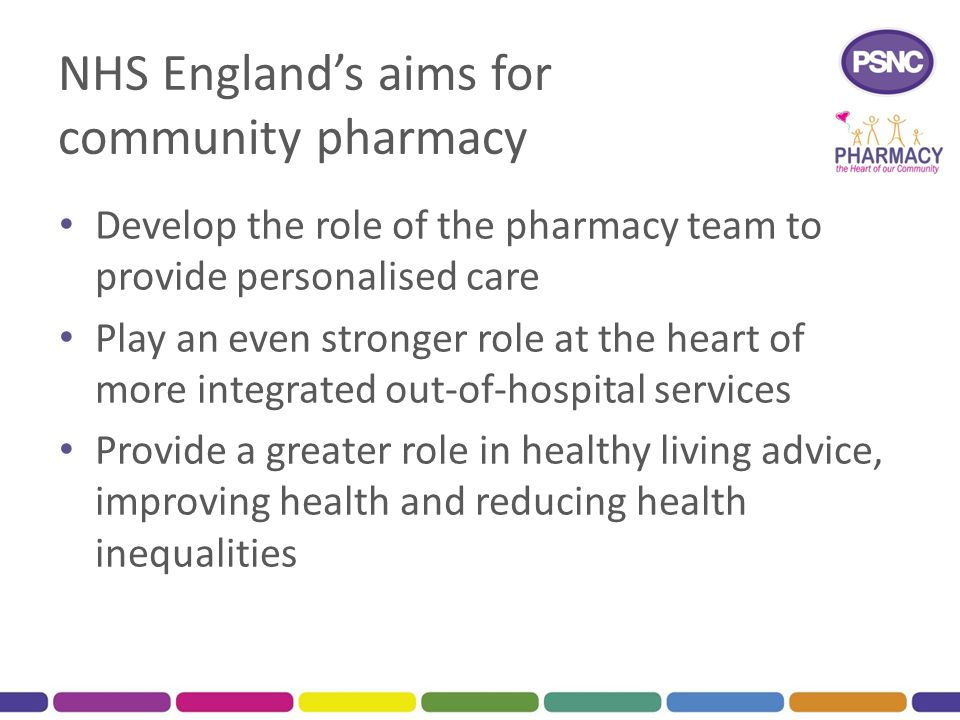 NHS England's aims for community pharmacy Develop the role of the pharmacy team to provide personalised care Play an even stronger role at the heart o