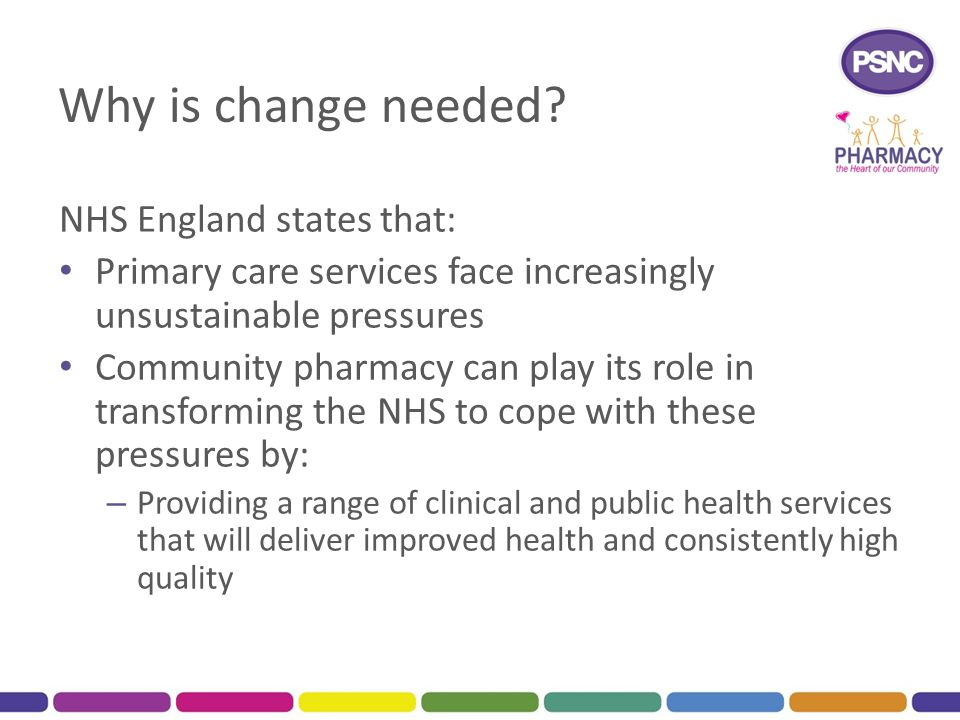 Why is change needed? NHS England states that: Primary care services face increasingly unsustainable pressures Community pharmacy can play its role in