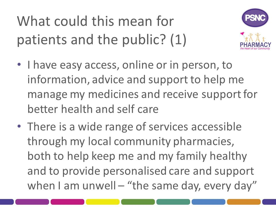 What could this mean for patients and the public? (1) I have easy access, online or in person, to information, advice and support to help me manage my