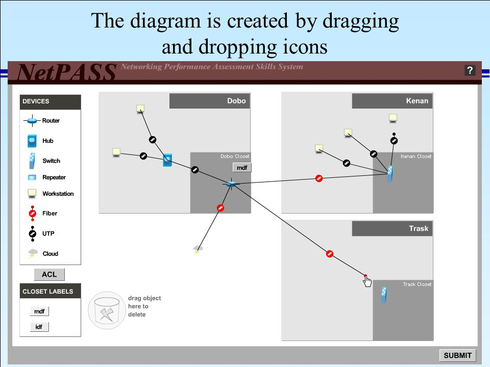 IAEA 2008 Slide 39 September 8, 2008 The diagram is created by dragging and dropping icons