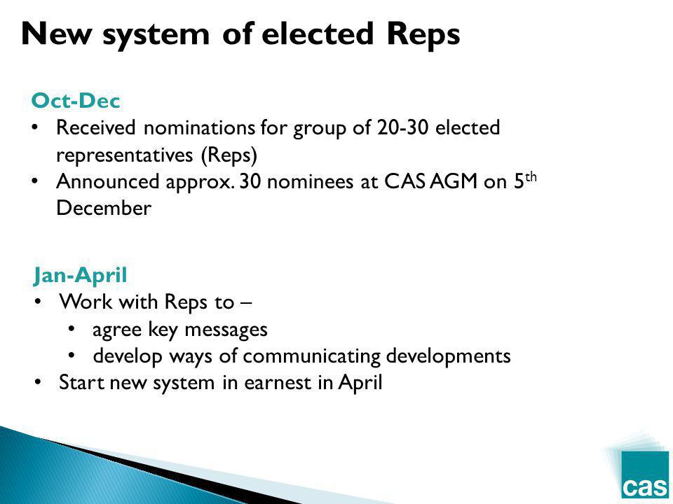 New system of elected Reps Oct-Dec Received nominations for group of 20-30 elected representatives (Reps) Announced approx. 30 nominees at CAS AGM on
