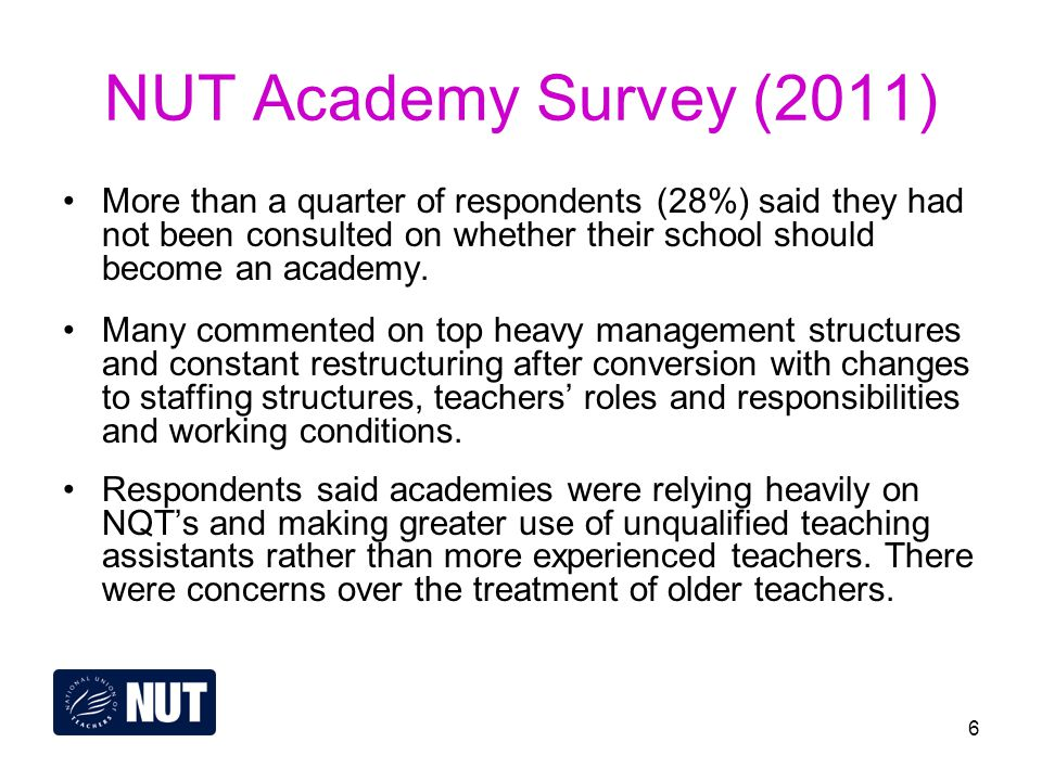 6 NUT Academy Survey (2011) More than a quarter of respondents (28%) said they had not been consulted on whether their school should become an academy.