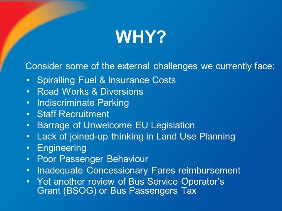 WHY? Spiralling Fuel & Insurance Costs Road Works & Diversions Indiscriminate Parking Staff Recruitment Barrage of Unwelcome EU Legislation Lack of jo
