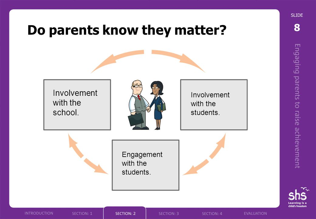 8 Do parents know they matter. Involvement with the school.