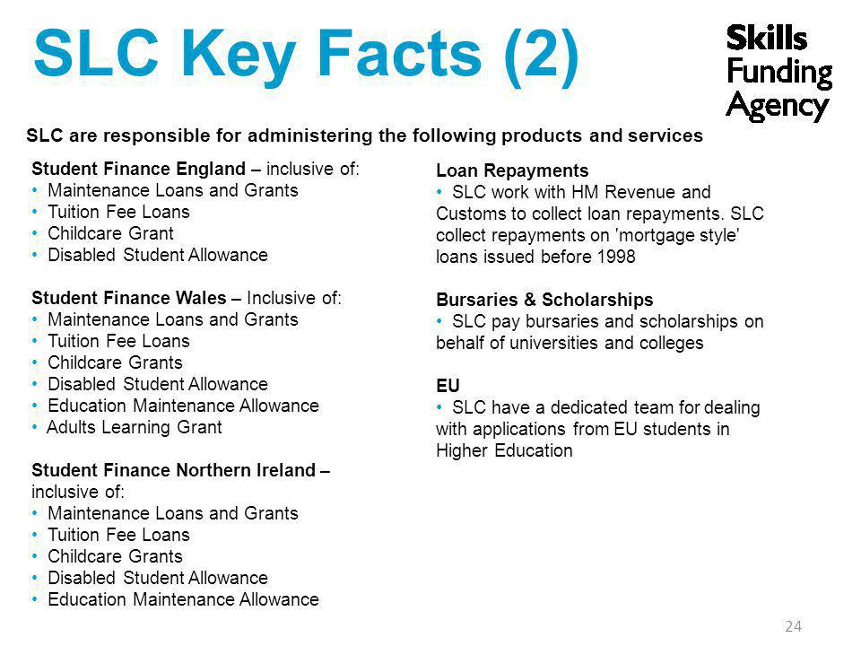 SLC Key Facts (2) 24 Loan Repayments SLC work with HM Revenue and Customs to collect loan repayments. SLC collect repayments on 'mortgage style' loans
