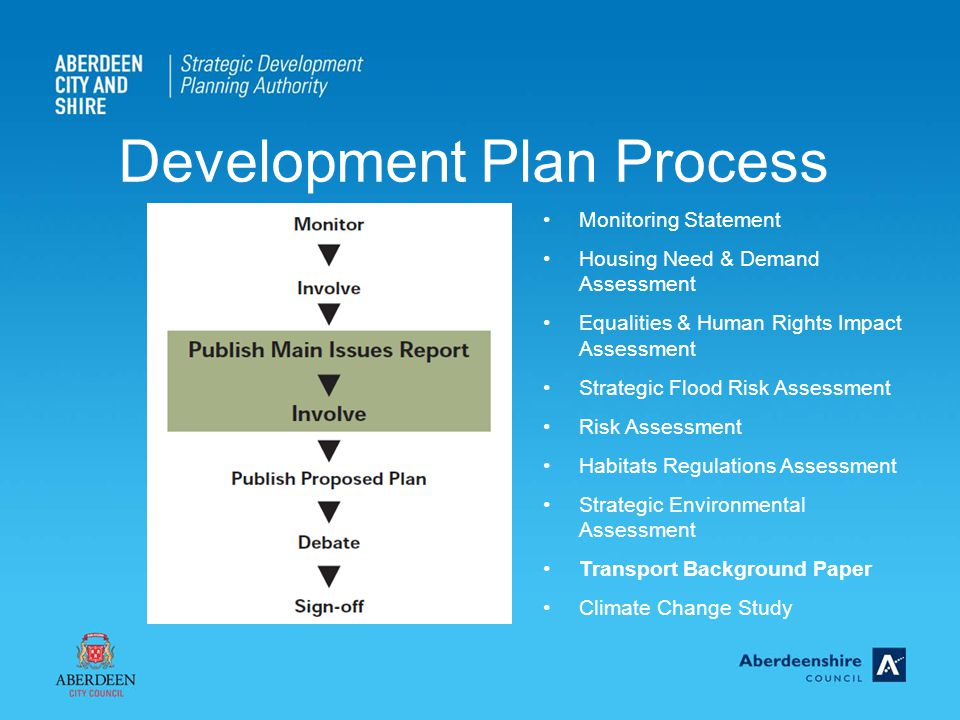 Development Plan Process Monitoring Statement Housing Need & Demand Assessment Equalities & Human Rights Impact Assessment Strategic Flood Risk Assessment Risk Assessment Habitats Regulations Assessment Strategic Environmental Assessment Transport Background Paper Climate Change Study