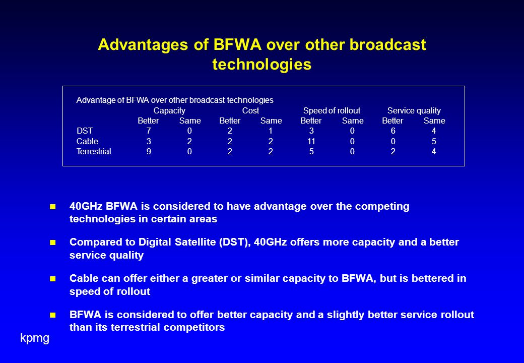 kpmg Advantages of BFWA over other broadcast technologies 40GHz BFWA is considered to have advantage over the competing technologies in certain areas Compared to Digital Satellite (DST), 40GHz offers more capacity and a better service quality Cable can offer either a greater or similar capacity to BFWA, but is bettered in speed of rollout BFWA is considered to offer better capacity and a slightly better service rollout than its terrestrial competitors Advantage of BFWA over other broadcast technologies BetterSameBetterSameBetterSameBetterSame DST70213064 Cable322211005 Terrestrial90225024 CapacityCostSpeed of rolloutService quality