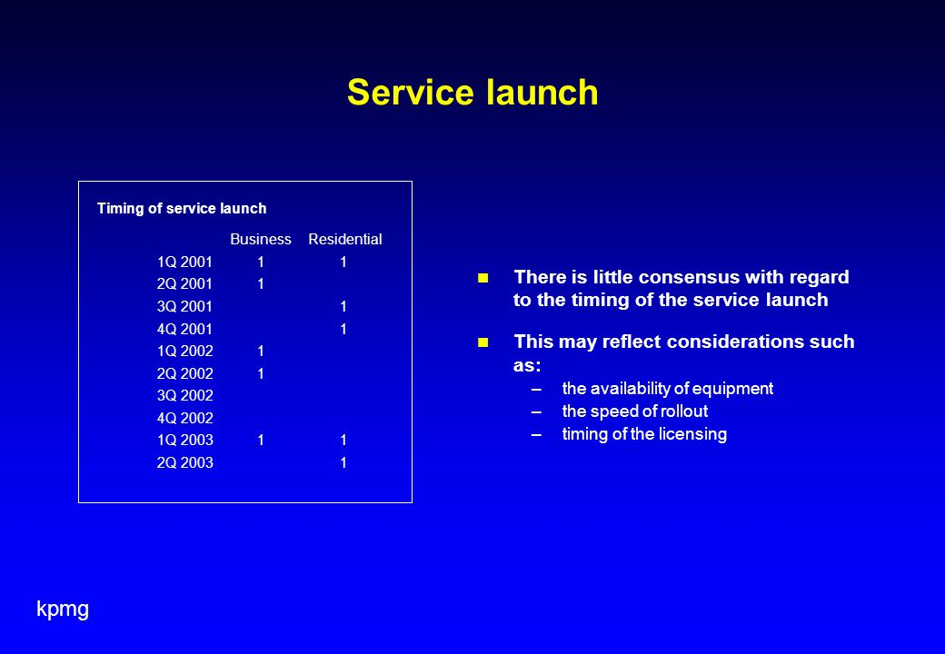 kpmg Service launch There is little consensus with regard to the timing of the service launch This may reflect considerations such as: –the availability of equipment –the speed of rollout –timing of the licensing Timing of service launch BusinessResidential 1Q 200111 2Q 20011 3Q 20011 4Q 20011 1Q 20021 2Q 20021 3Q 2002 4Q 2002 1Q 200311 2Q 20031