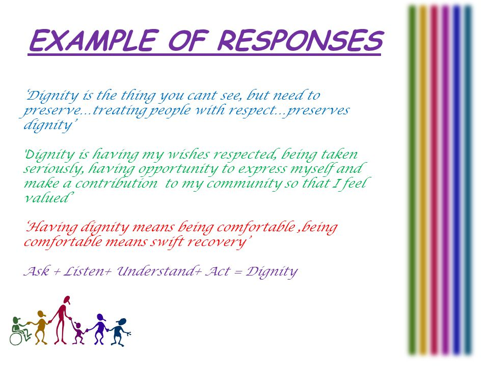 EXAMPLE OF RESPONSES 'Dignity is the thing you cant see, but need to preserve…treating people with respect…preserves dignity' 'D ignity is having my wishes respected, being taken seriously, having opportunity to express myself and make a contribution to my community so that I feel valued' 'Having dignity means being comfortable,being comfortable means swift recovery' Ask + Listen+ Understand+ Act = Dignity