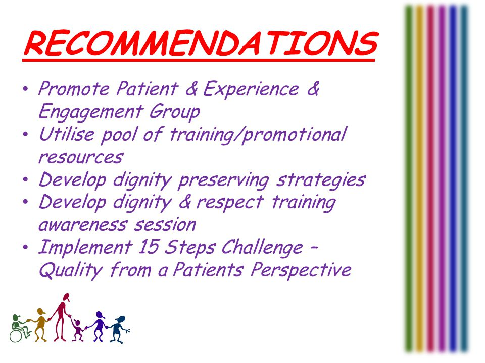 RECOMMENDATIONS Promote Patient & Experience & Engagement Group Utilise pool of training/promotional resources Develop dignity preserving strategies Develop dignity & respect training awareness session Implement 15 Steps Challenge – Quality from a Patients Perspective