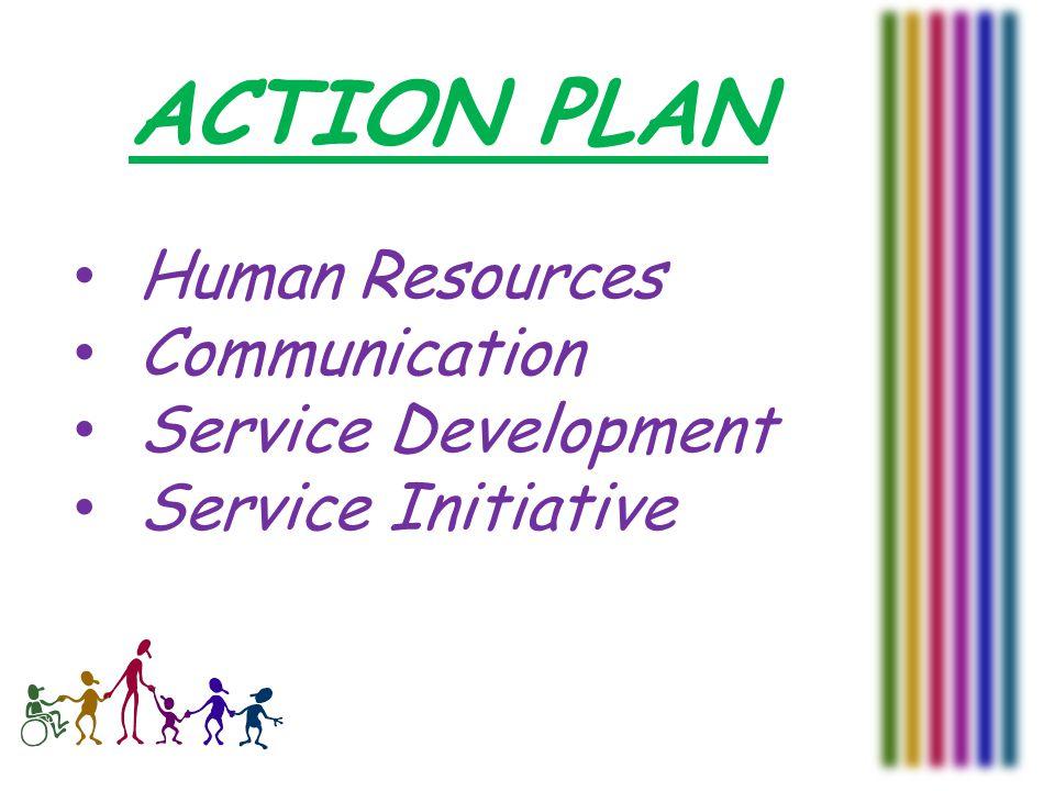 ACTION PLAN Human Resources Communication Service Development Service Initiative