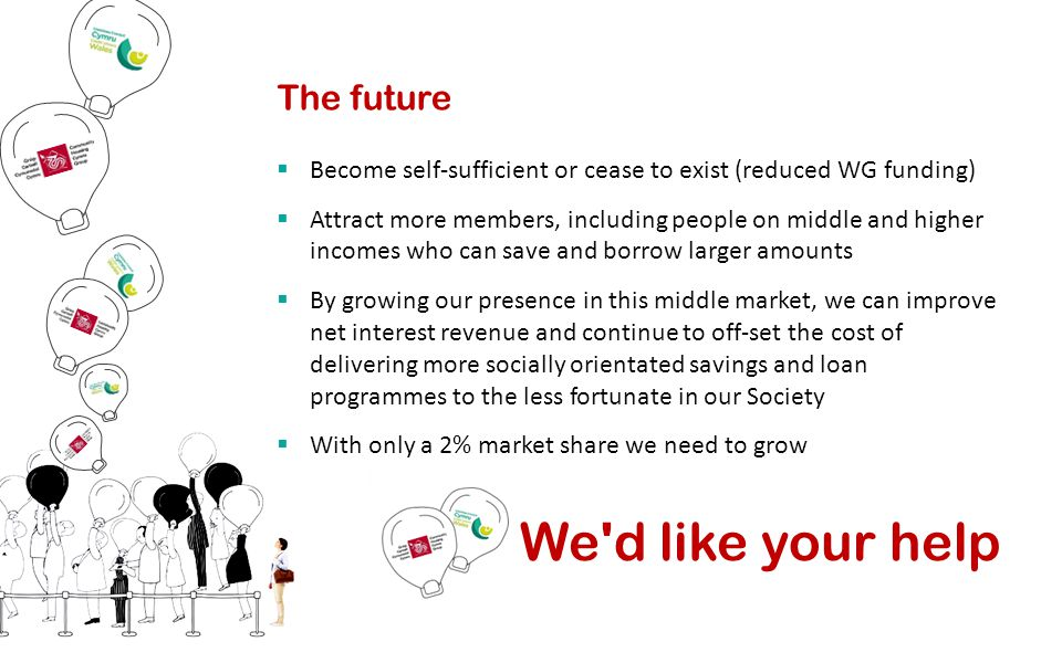 The future  Become self-sufficient or cease to exist (reduced WG funding)  Attract more members, including people on middle and higher incomes who can save and borrow larger amounts  By growing our presence in this middle market, we can improve net interest revenue and continue to off-set the cost of delivering more socially orientated savings and loan programmes to the less fortunate in our Society  With only a 2% market share we need to grow We d like your help