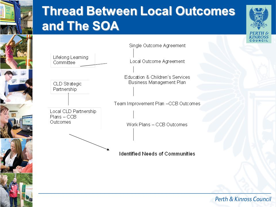 12 October 2014 Thread Between Local Outcomes and The SOA