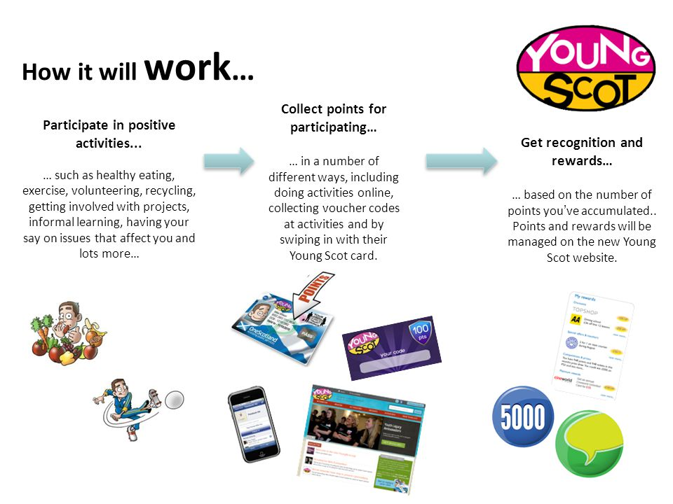 How it will work … Participate in positive activities... … such as healthy eating, exercise, volunteering, recycling, getting involved with projects,