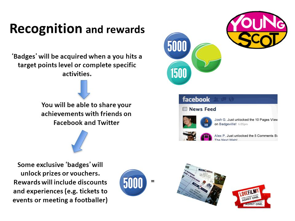 Recognition and rewards 'Badges' will be acquired when a you hits a target points level or complete specific activities.
