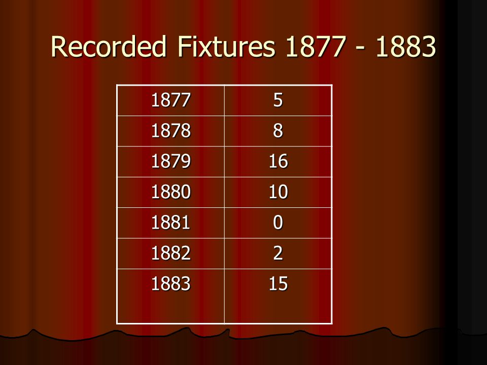 Recorded Fixtures 1877 - 1883 18775 18788 187916 188010 18810 18822 188315