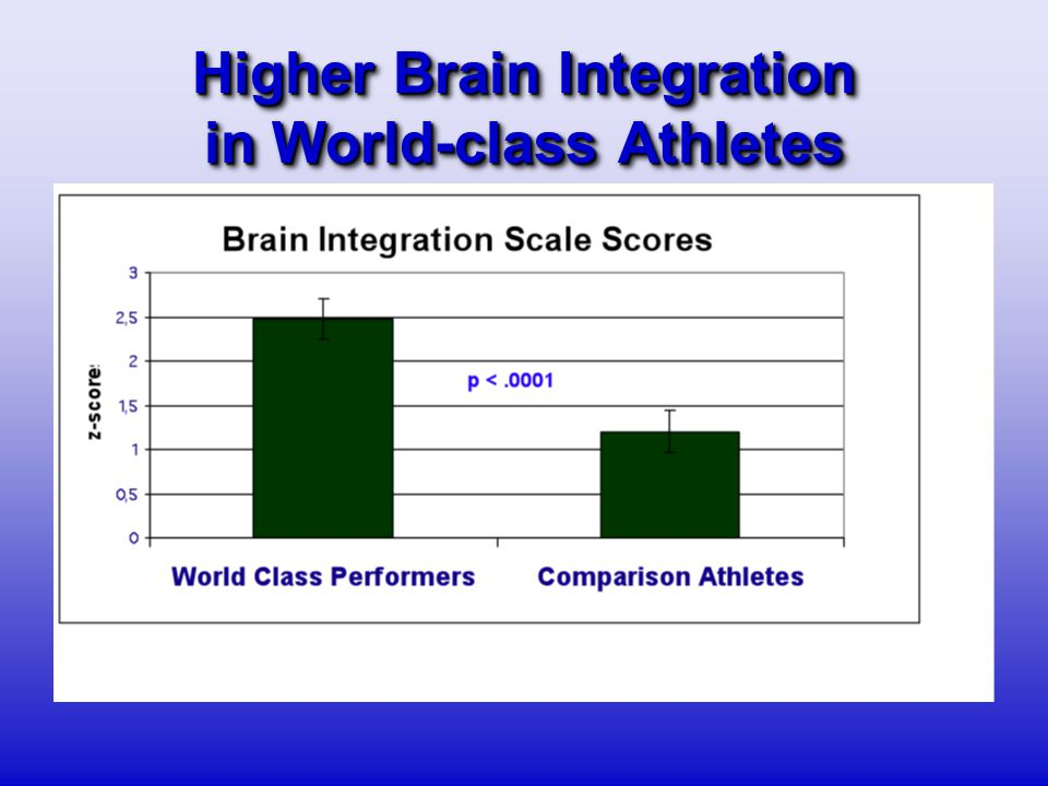 Higher Brain Integration in World-class Athletes