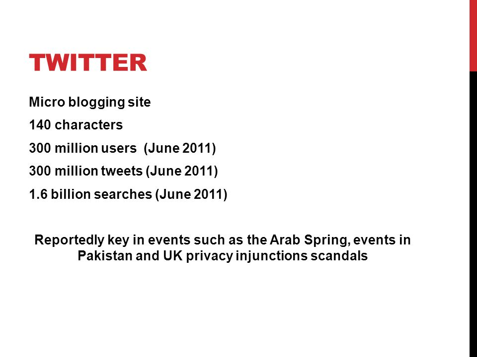 TWITTER Micro blogging site 140 characters 300 million users (June 2011) 300 million tweets (June 2011) 1.6 billion searches (June 2011) Reportedly key in events such as the Arab Spring, events in Pakistan and UK privacy injunctions scandals