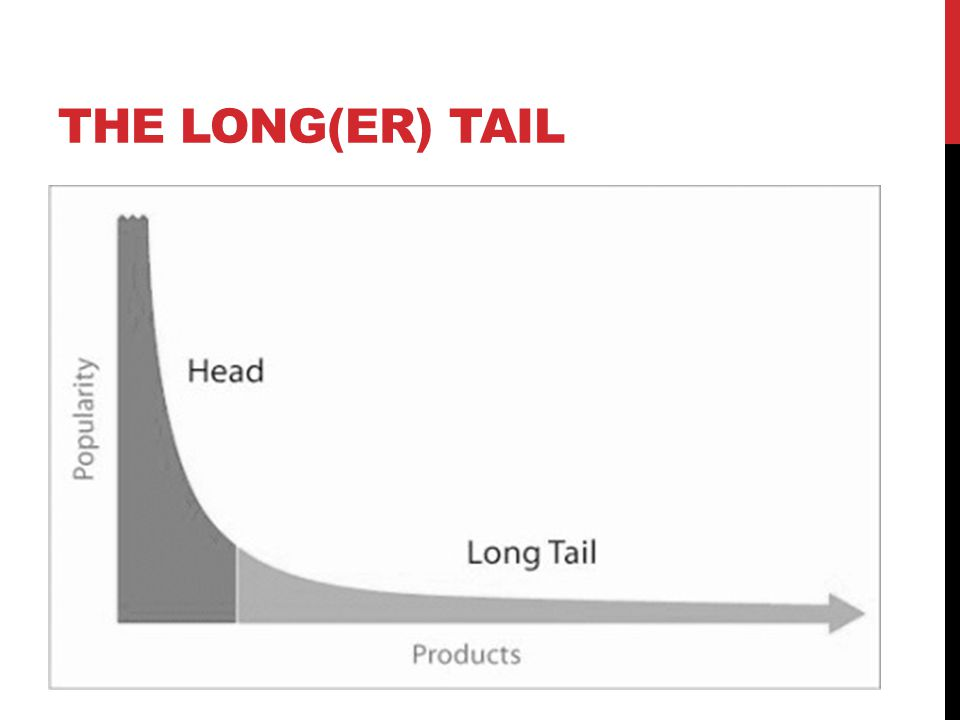 THE LONG(ER) TAIL