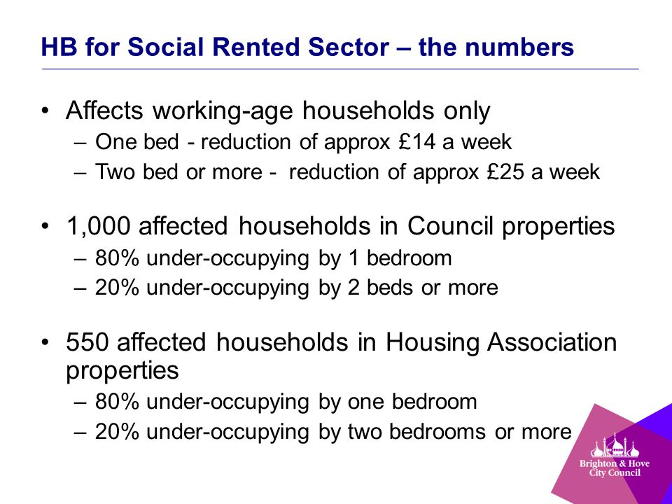 HB for Social Rented Sector – the numbers Affects working-age households only –One bed - reduction of approx £14 a week –Two bed or more - reduction of approx £25 a week 1,000 affected households in Council properties –80% under-occupying by 1 bedroom –20% under-occupying by 2 beds or more 550 affected households in Housing Association properties –80% under-occupying by one bedroom –20% under-occupying by two bedrooms or more