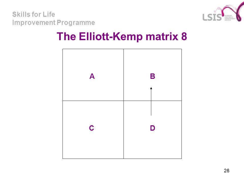 Skills for Life Improvement Programme 26 A C B D The Elliott-Kemp matrix 8