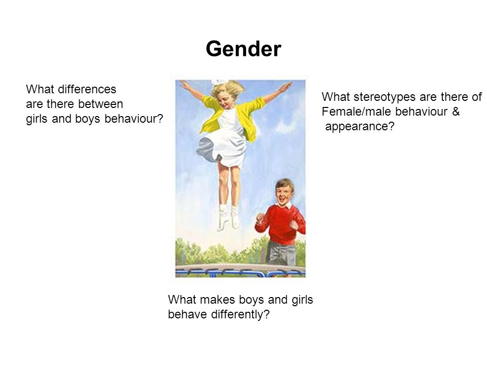 Gender Differences More risk taking More aggressive More physical Rough & tumble play Better mathematical Skills & spatial ability (map reading!) Higher verbal ability Higher spelling conversational ability.
