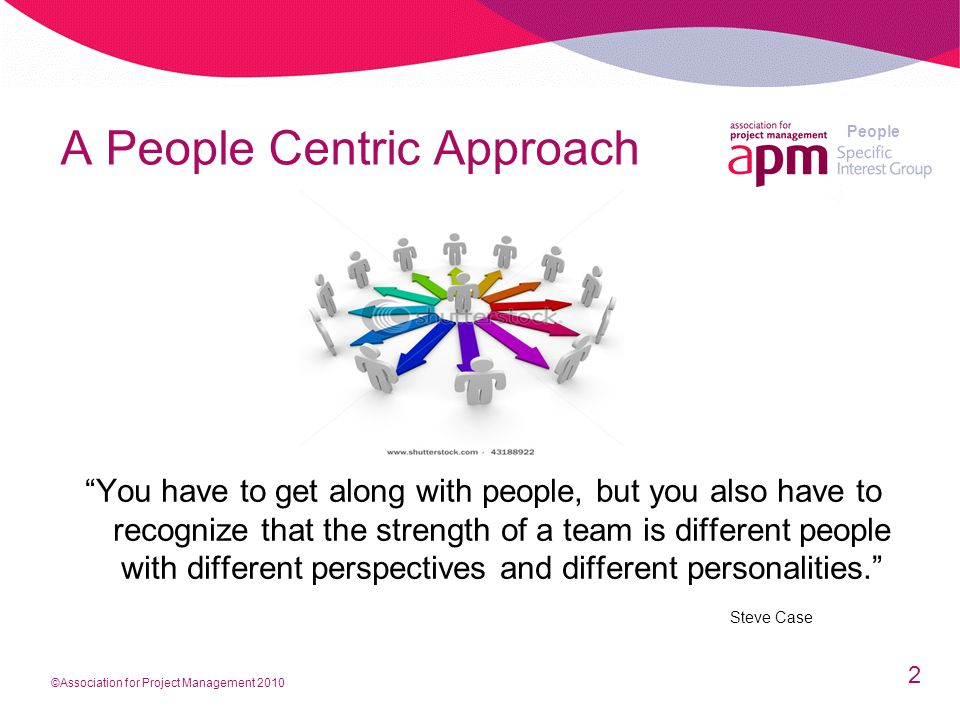 People A People Centric Approach You have to get along with people, but you also have to recognize that the strength of a team is different people with different perspectives and different personalities. Steve Case 2 ©Association for Project Management 2010