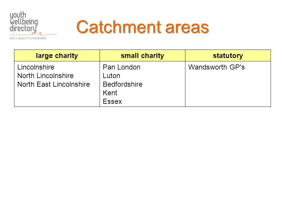 Catchment areas large charitysmall charitystatutory Lincolnshire North Lincolnshire North East Lincolnshire Pan London Luton Bedfordshire Kent Essex Wandsworth GP s