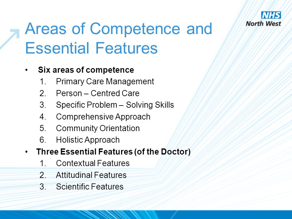 Areas of Competence and Essential Features Six areas of competence 1.Primary Care Management 2.Person – Centred Care 3.Specific Problem – Solving Skills 4.Comprehensive Approach 5.Community Orientation 6.Holistic Approach Three Essential Features (of the Doctor) 1.Contextual Features 2.Attitudinal Features 3.Scientific Features