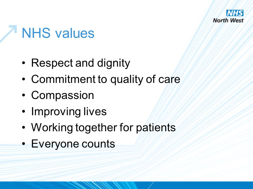 NHS values Respect and dignity Commitment to quality of care Compassion Improving lives Working together for patients Everyone counts
