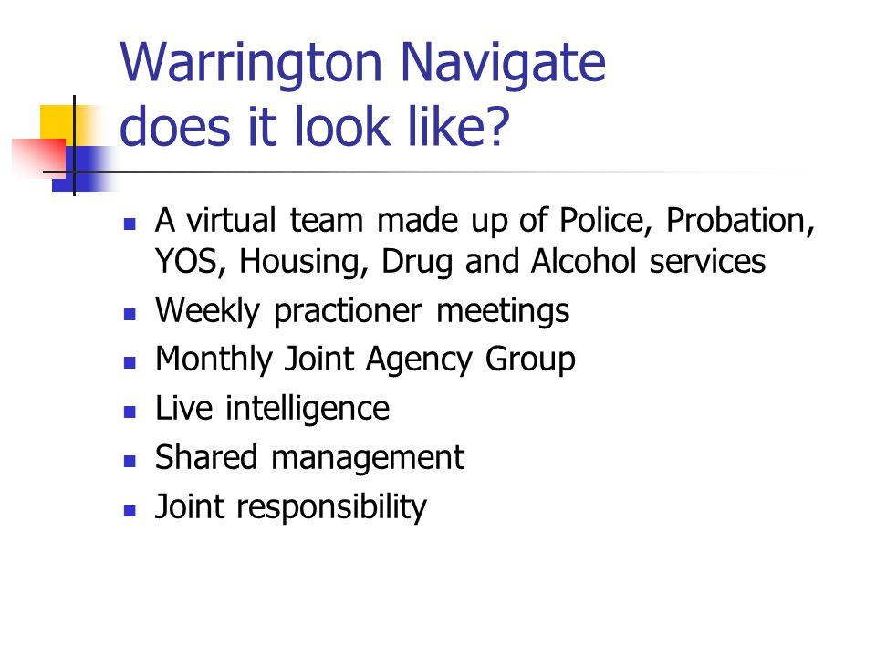 Warrington Navigate does it look like.